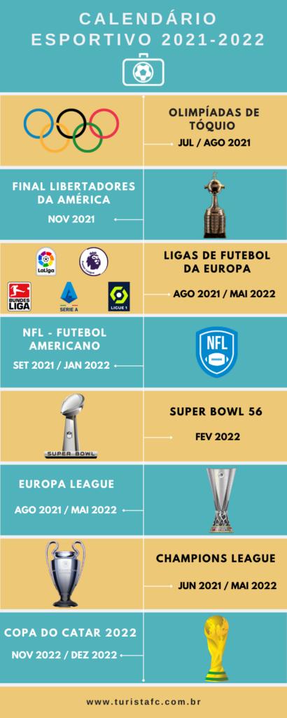 Calendário esportivo Turista FC